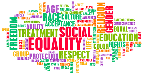 Social Equality Word Cloud